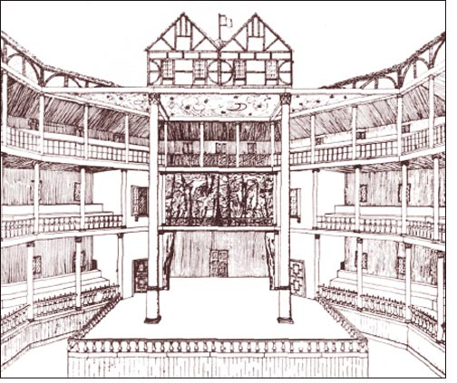 The original globe theatre burns down squaducation come the spring peter streete transported the timber across the river thames and re built it it is thought that the first play performed there was julius malvernweather Images